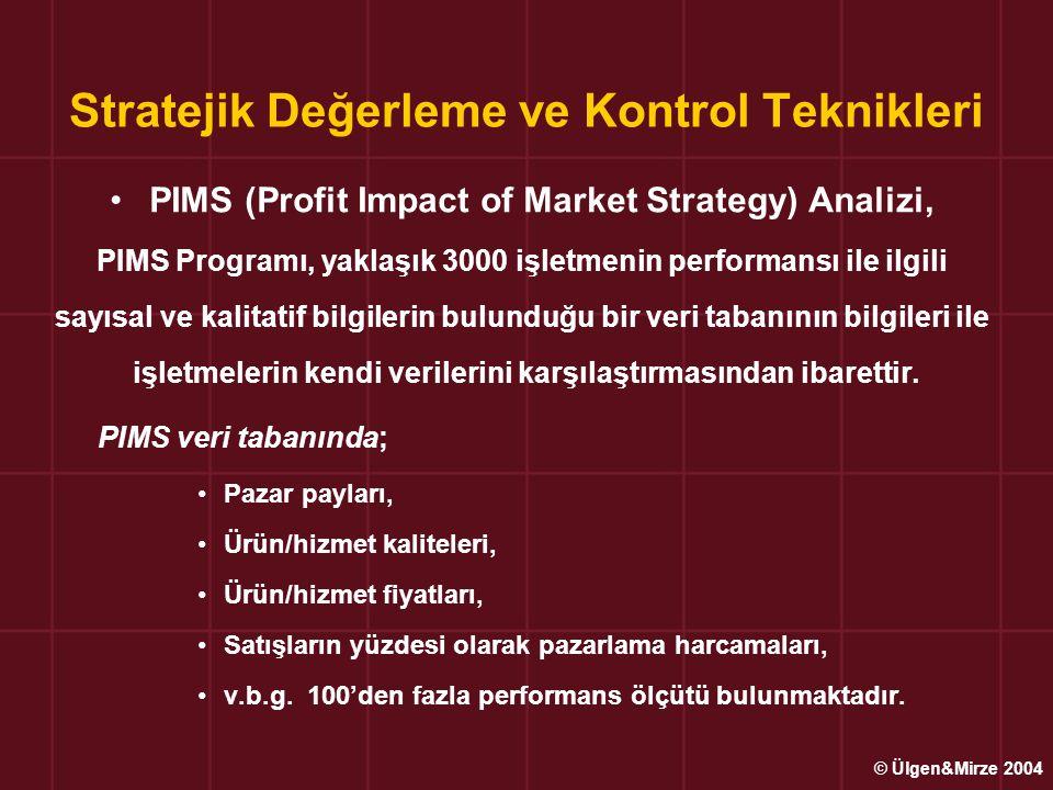 Stratejik Değerleme ve Kontrol Teknikleri
