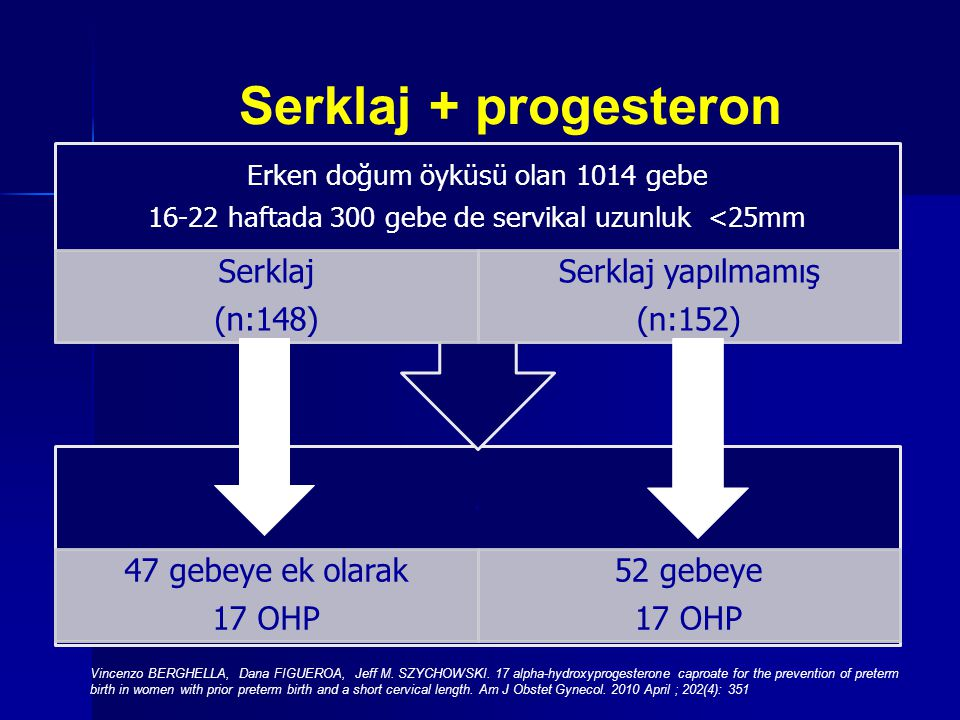 Serklaj + progesteron 16-22 haftada 300 gebe de servikal uzunluk <25mm. Erken doğum öyküsü olan 1014 gebe.