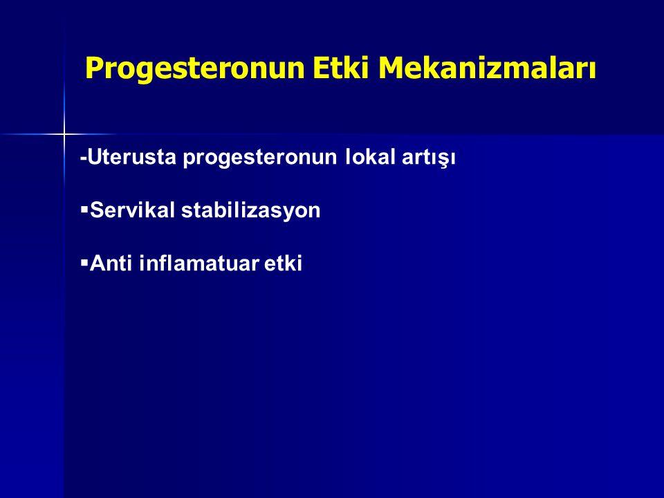 Progesteronun Etki Mekanizmaları