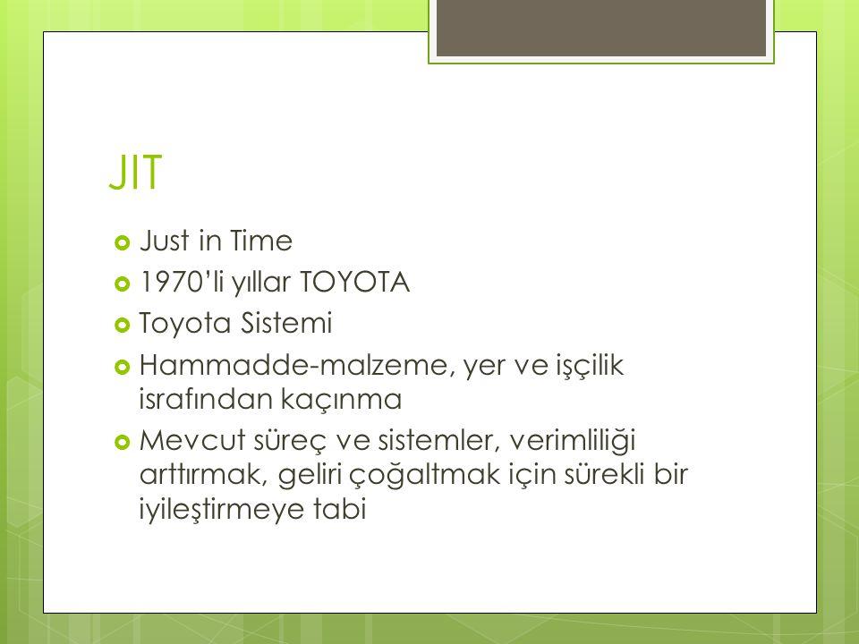 JIT Just in Time 1970'li yıllar TOYOTA Toyota Sistemi