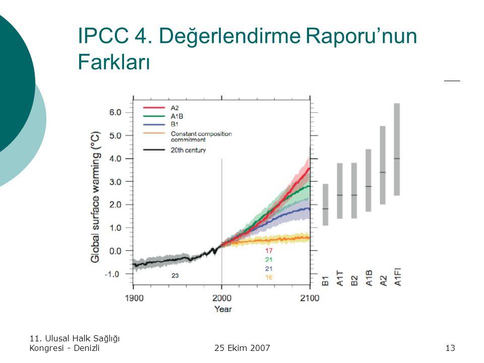 IPCC 4. Değerlendirme Raporu'nun Farkları