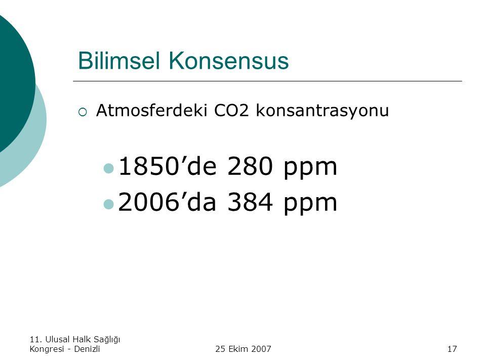 1850'de 280 ppm 2006'da 384 ppm Bilimsel Konsensus