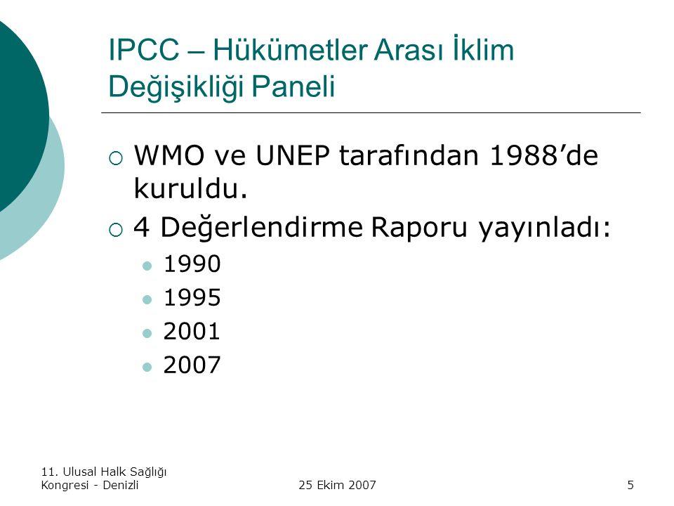 IPCC – Hükümetler Arası İklim Değişikliği Paneli