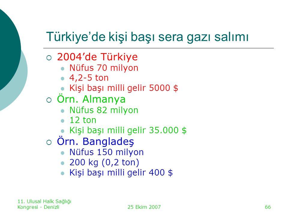 Türkiye'de kişi başı sera gazı salımı
