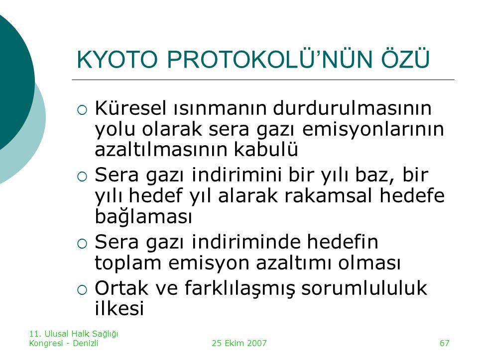 KYOTO PROTOKOLÜ'NÜN ÖZÜ