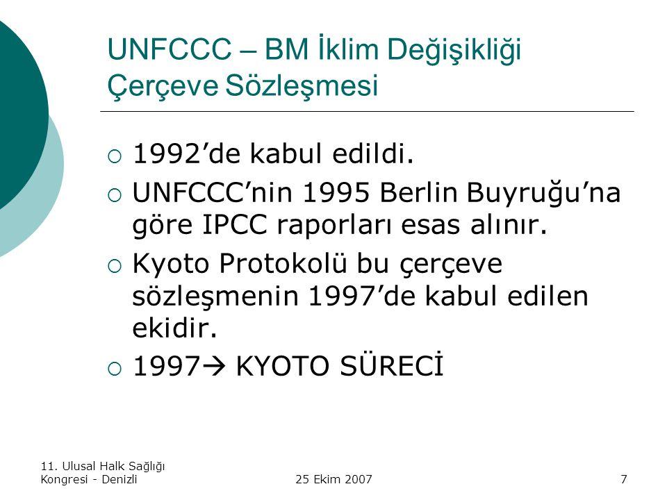 UNFCCC – BM İklim Değişikliği Çerçeve Sözleşmesi