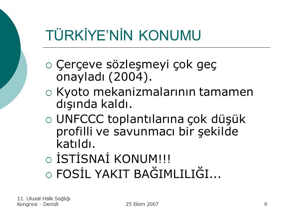 TÜRKİYE'NİN KONUMU Çerçeve sözleşmeyi çok geç onayladı (2004).