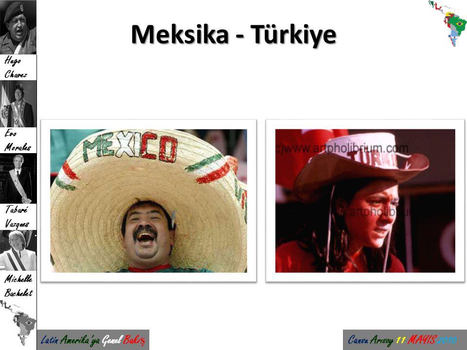 Meksika - Türkiye