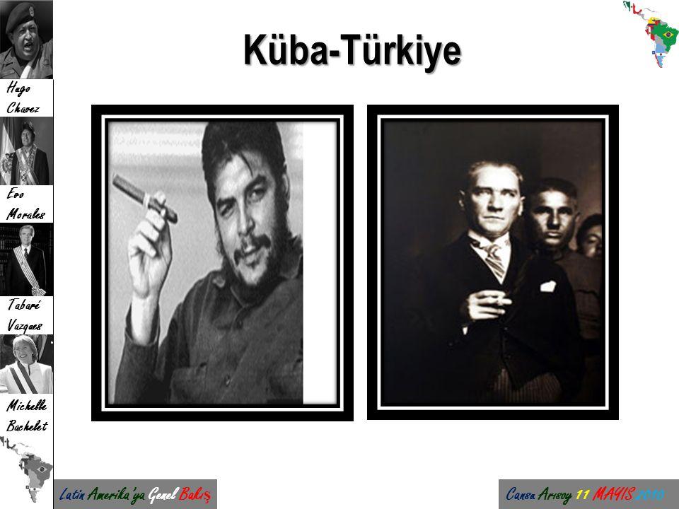 Küba-Türkiye