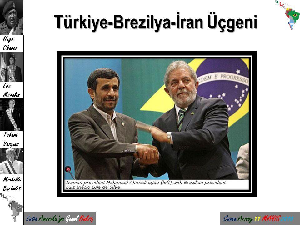 Türkiye-Brezilya-İran Üçgeni