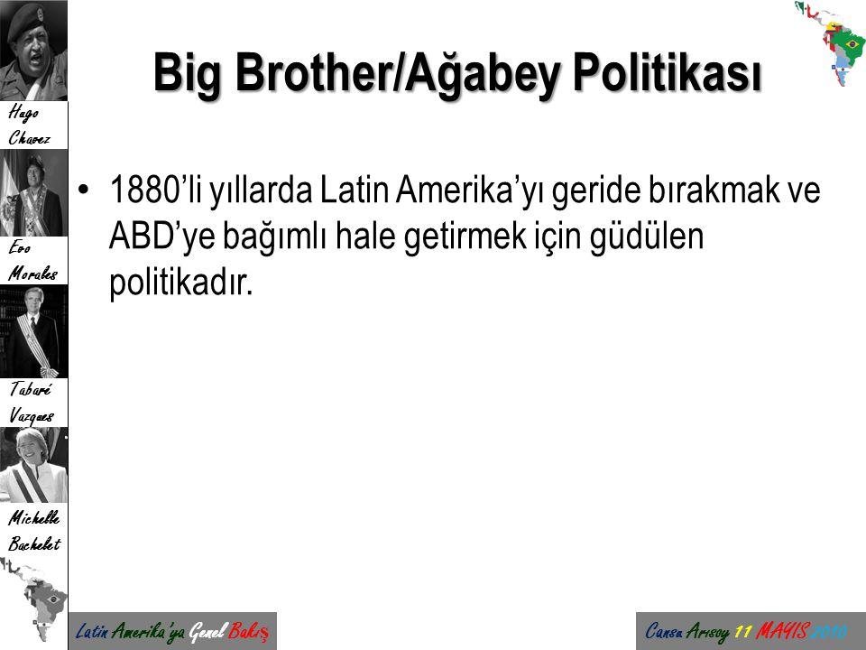 Big Brother/Ağabey Politikası
