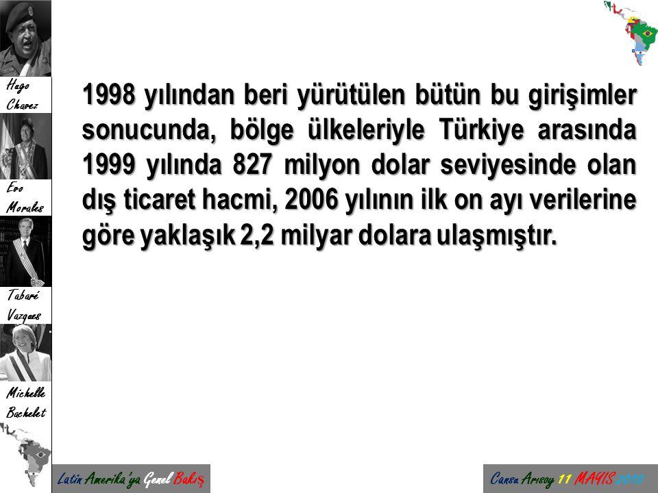 1998 yılından beri yürütülen bütün bu girişimler sonucunda, bölge ülkeleriyle Türkiye arasında 1999 yılında 827 milyon dolar seviyesinde olan dış ticaret hacmi, 2006 yılının ilk on ayı verilerine göre yaklaşık 2,2 milyar dolara ulaşmıştır.