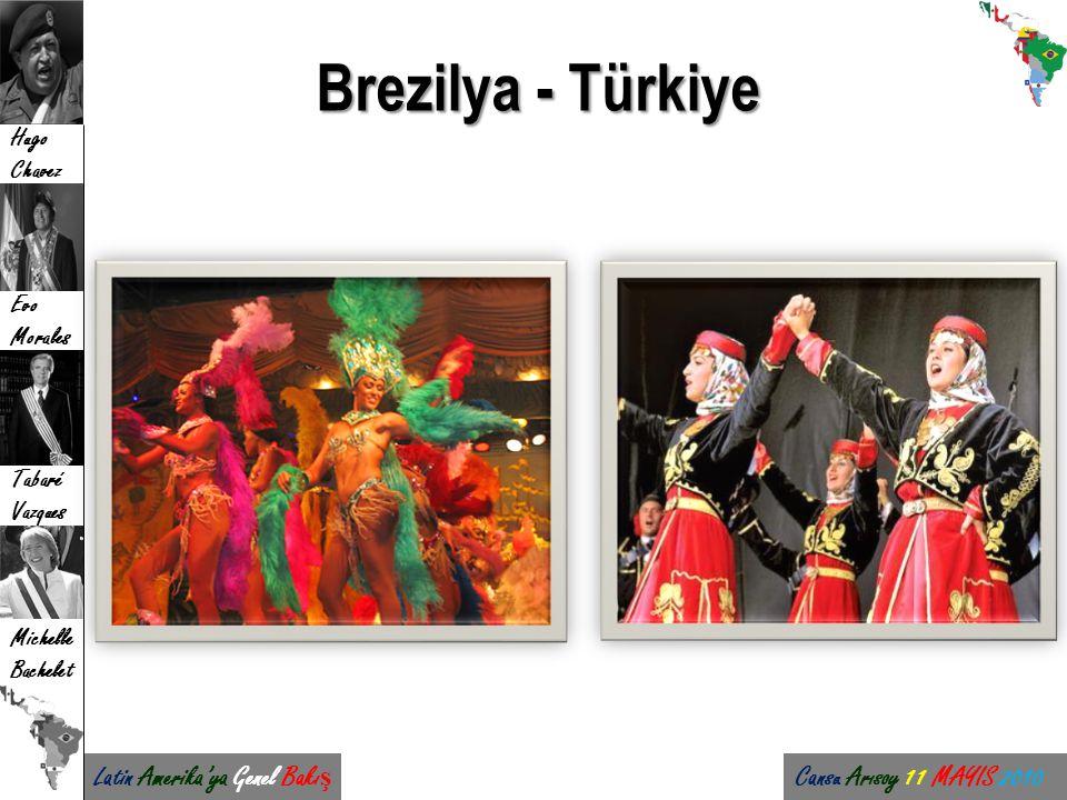 Brezilya - Türkiye