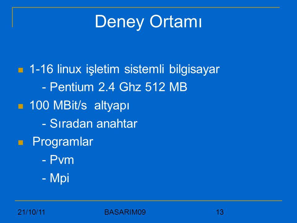 Deney Ortamı 1-16 linux işletim sistemli bilgisayar
