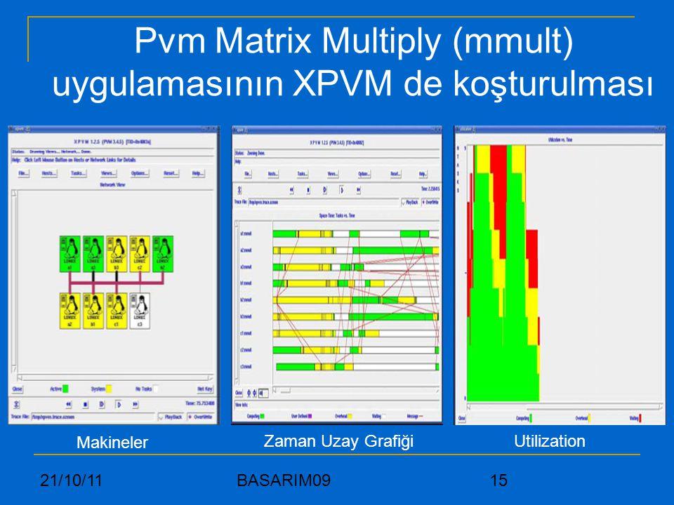 Pvm Matrix Multiply (mmult) uygulamasının XPVM de koşturulması