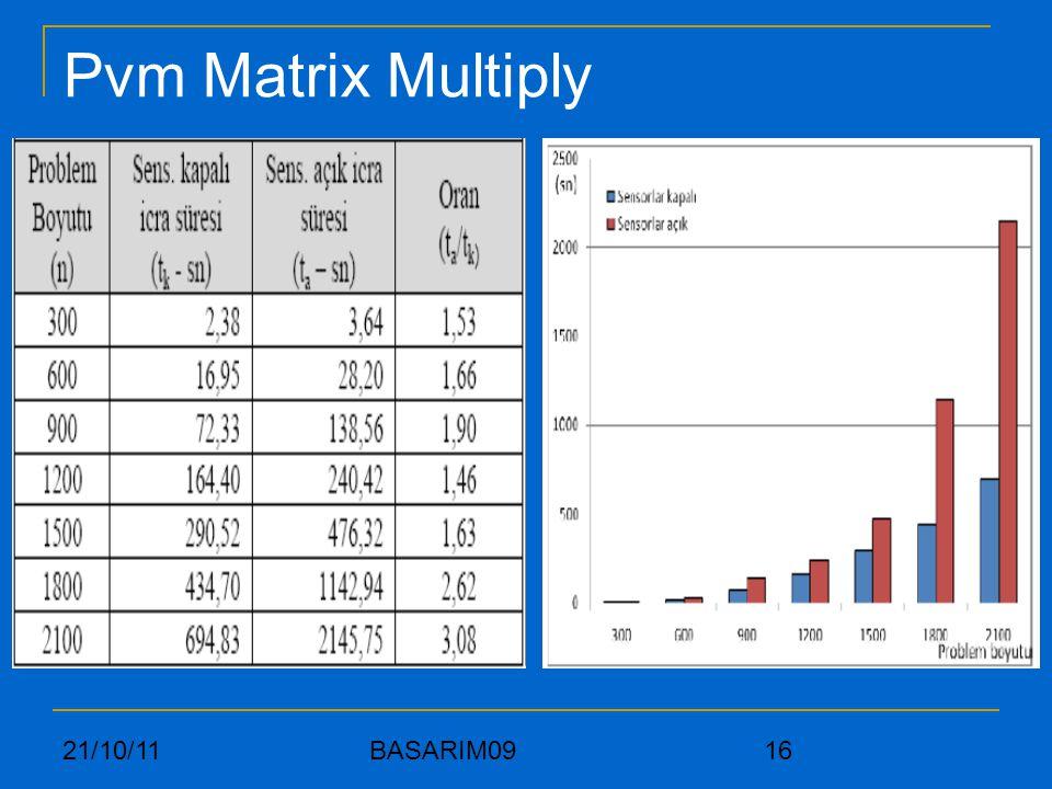 Pvm Matrix Multiply 21/10/11 BASARIM09