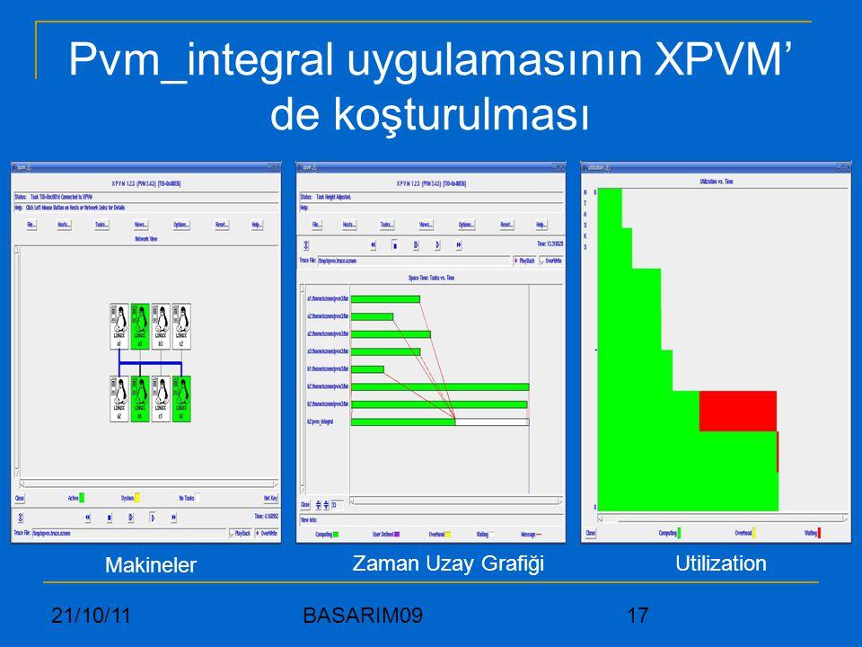 Pvm_integral uygulamasının XPVM' de koşturulması