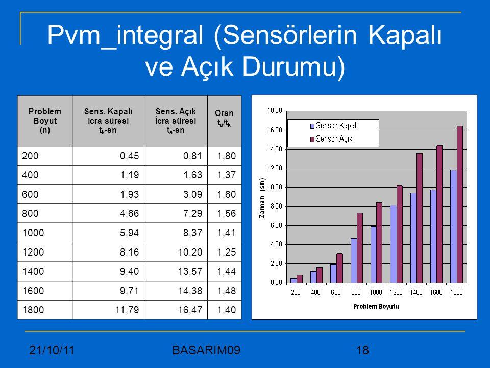 Pvm_integral (Sensörlerin Kapalı ve Açık Durumu)