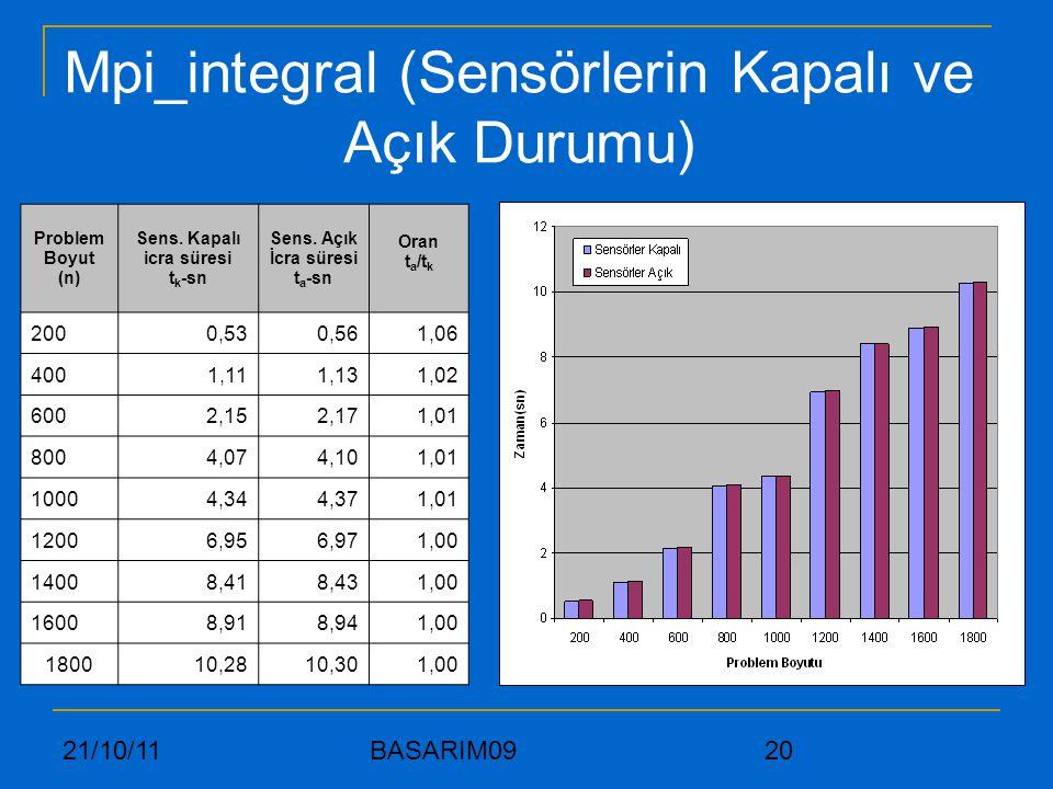 Mpi_integral (Sensörlerin Kapalı ve Açık Durumu)