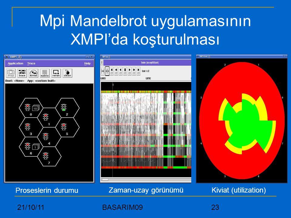 Mpi Mandelbrot uygulamasının XMPI'da koşturulması