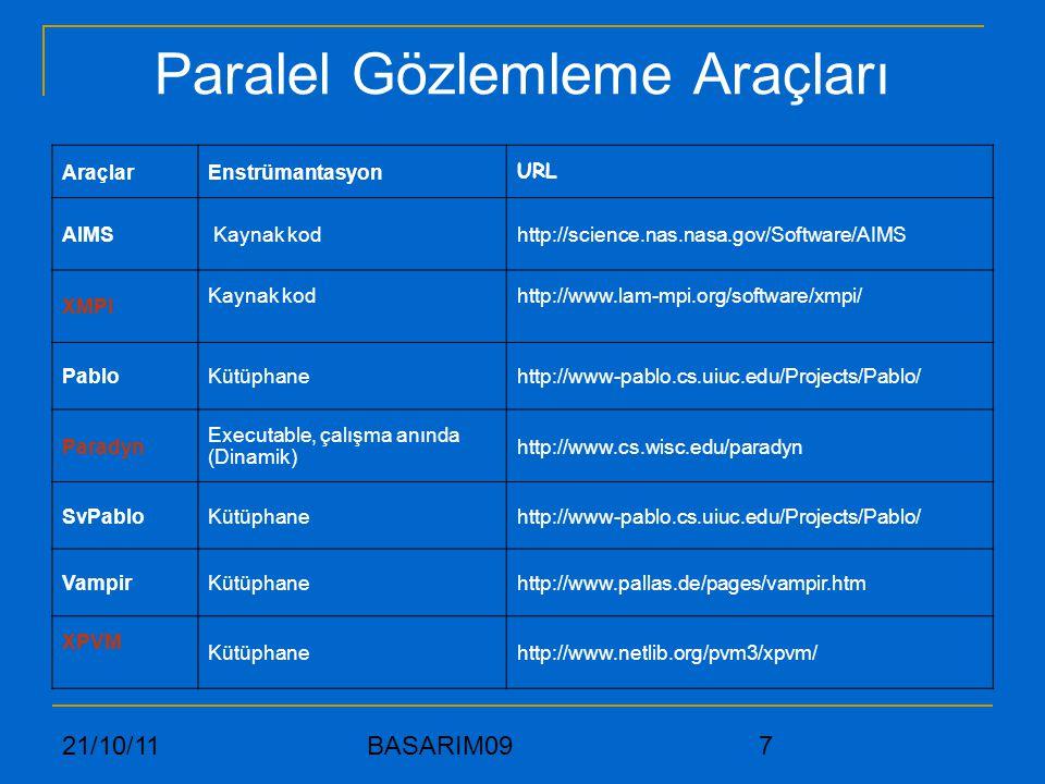 Paralel Gözlemleme Araçları