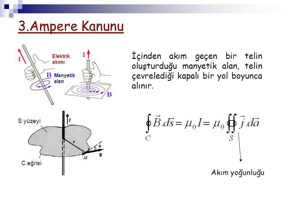 3.Ampere Kanunu Elektrik akımı. Manyetik alan.