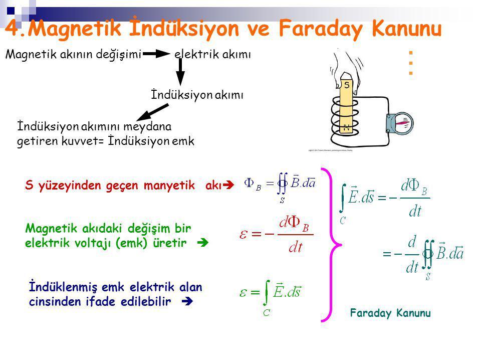 4.Magnetik İndüksiyon ve Faraday Kanunu