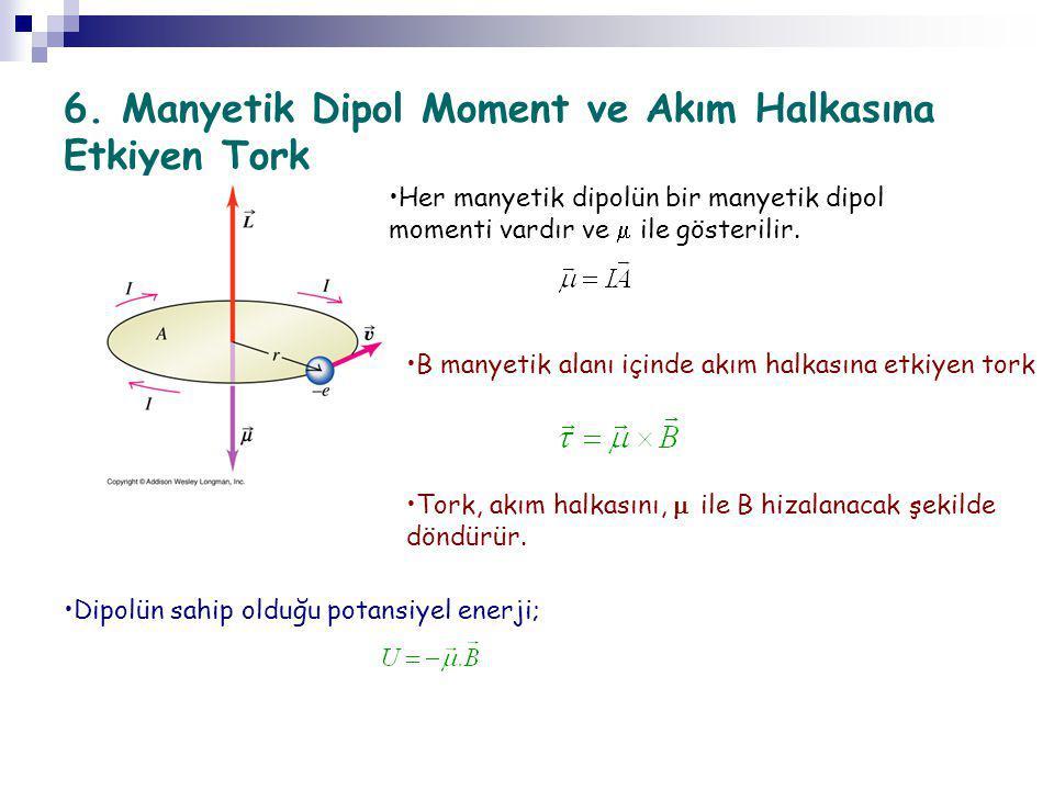 6. Manyetik Dipol Moment ve Akım Halkasına Etkiyen Tork
