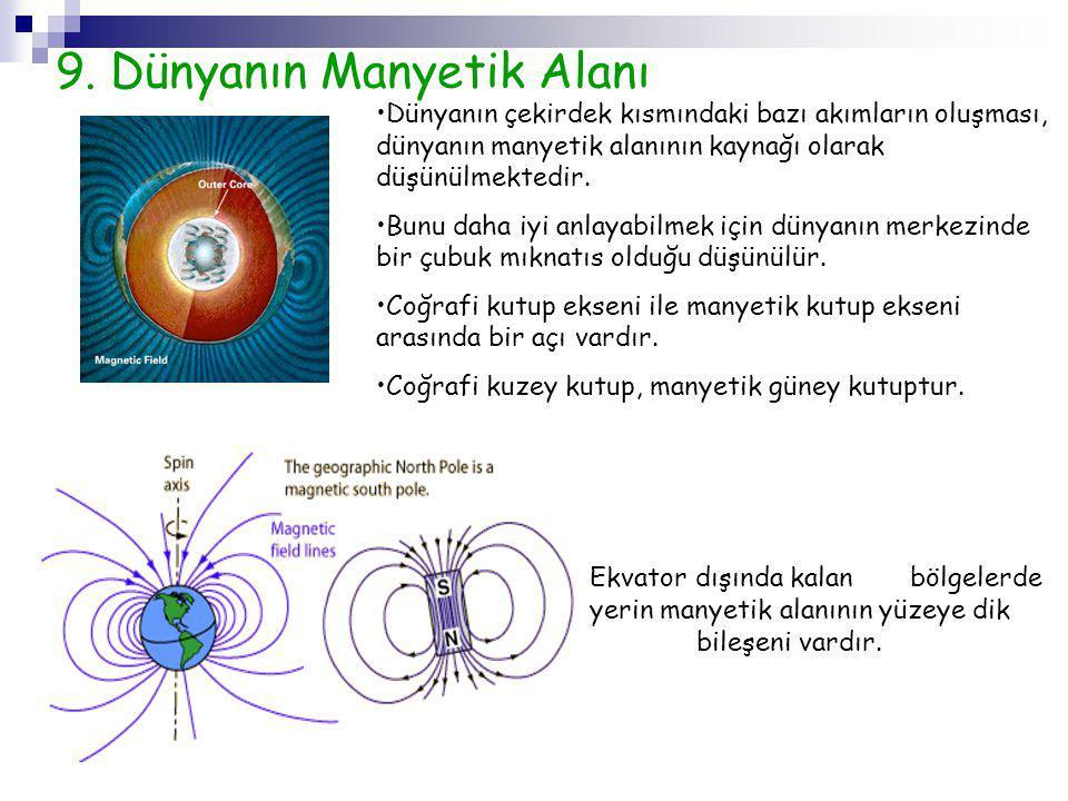 9. Dünyanın Manyetik Alanı