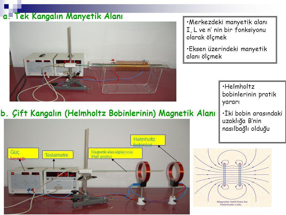 b. Çift Kangalın (Helmholtz Bobinlerinin) Magnetik Alanı
