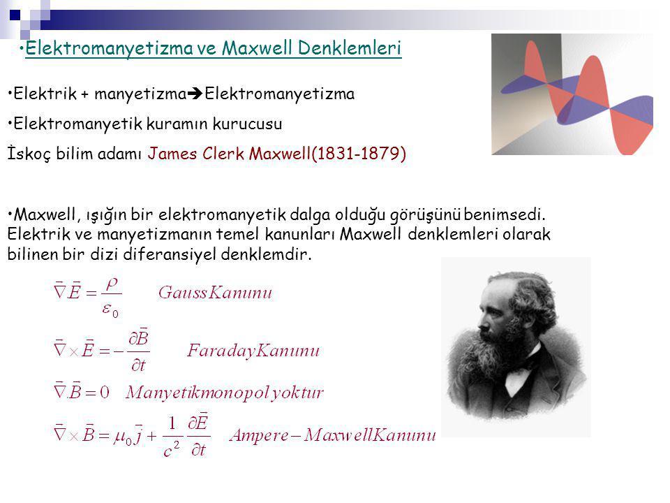 Elektromanyetizma ve Maxwell Denklemleri