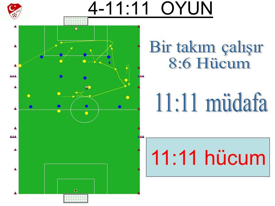4-11:11 OYUN Bir takım çalışır 8:6 Hücum 11:11 müdafa 11:11 hücum