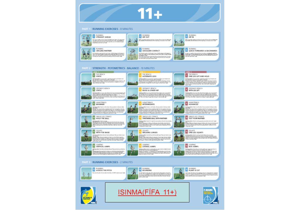 ISINMA(FİFA 11+)