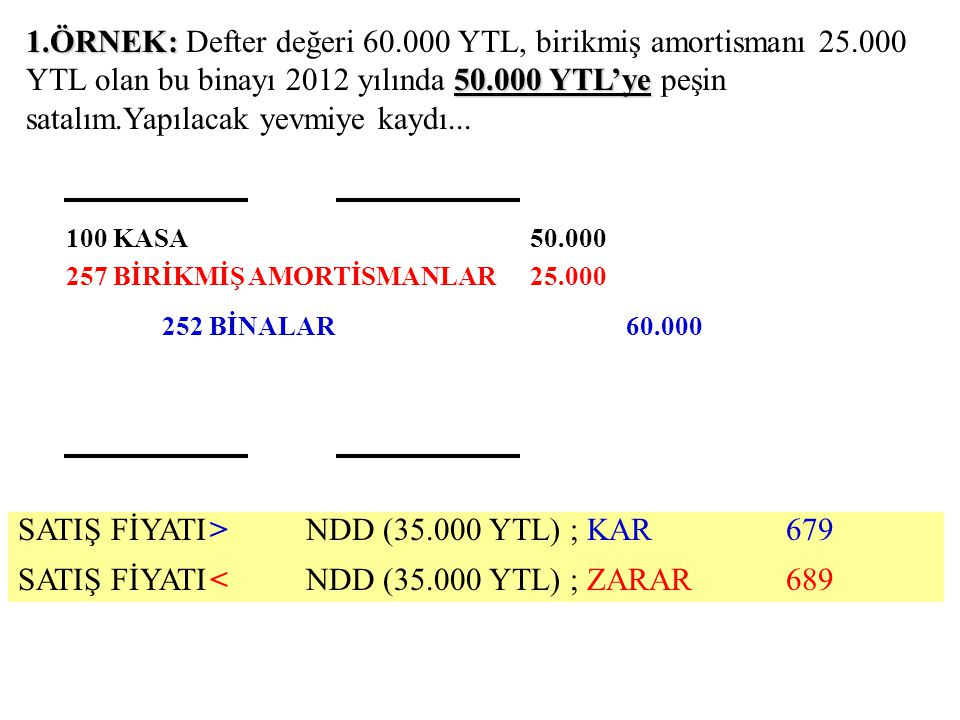 SATIŞ FİYATI > NDD (35.000 YTL) ; KAR 679