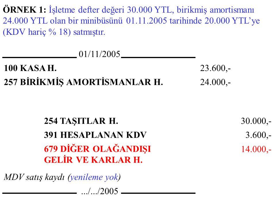 ÖRNEK 1: İşletme defter değeri 30. 000 YTL, birikmiş amortismanı 24