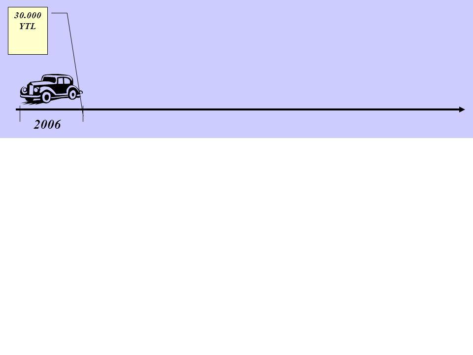 30.000 YTL 2006