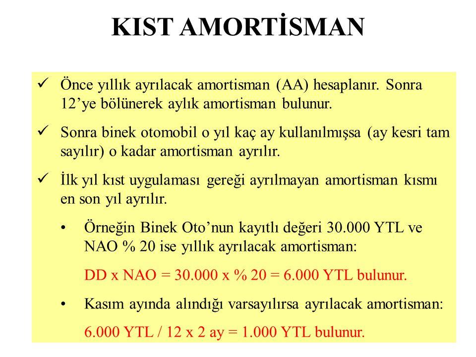 KIST AMORTİSMAN Önce yıllık ayrılacak amortisman (AA) hesaplanır. Sonra 12'ye bölünerek aylık amortisman bulunur.