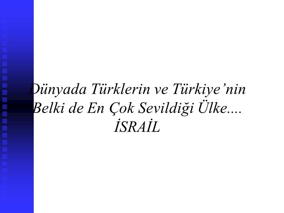 Dünyada Türklerin ve Türkiye'nin Belki de En Çok Sevildiği Ülke.... İSRAİL