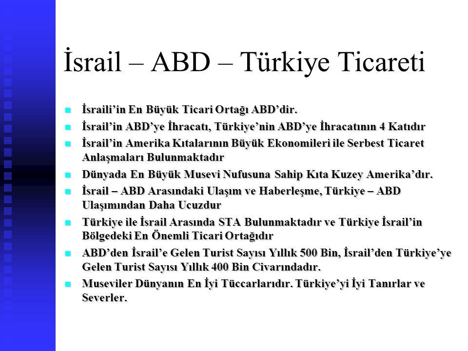 İsrail – ABD – Türkiye Ticareti