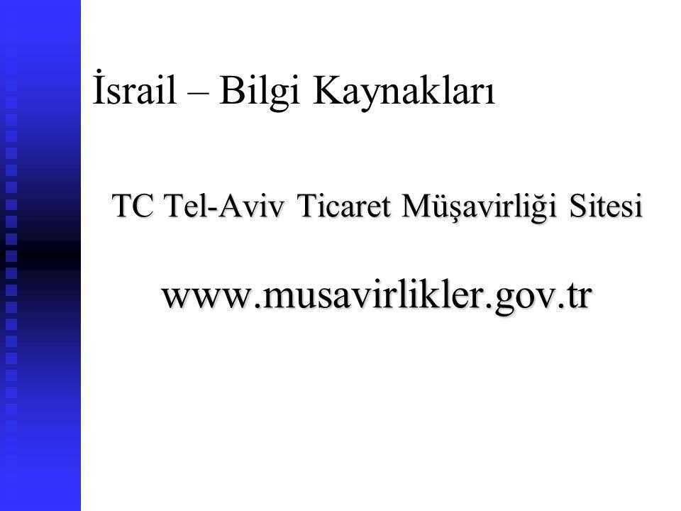 İsrail – Bilgi Kaynakları
