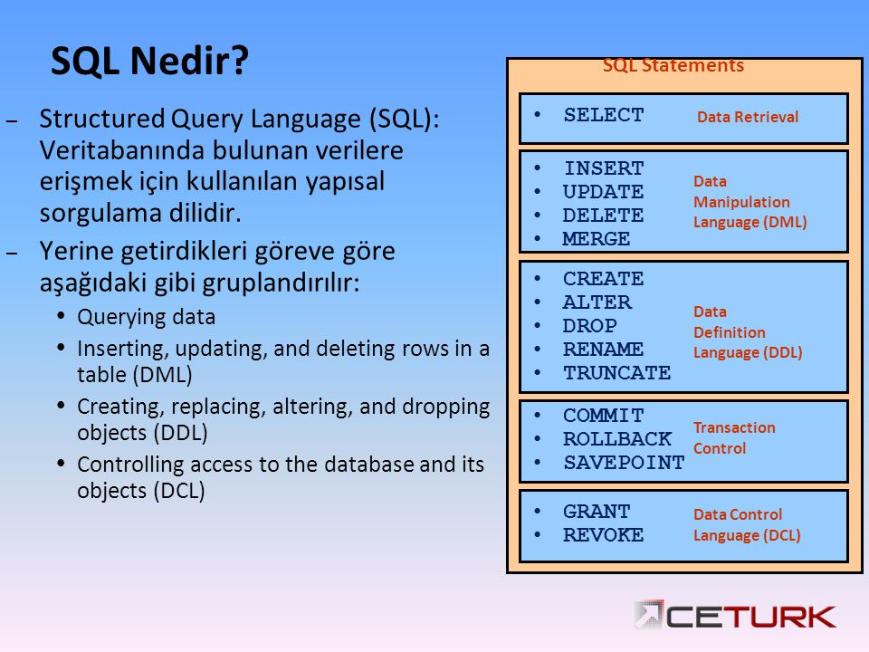 SQL Nedir Data Retrieval. Data. Manipulation. Language (DML) Definition. Language (DDL) Transaction.