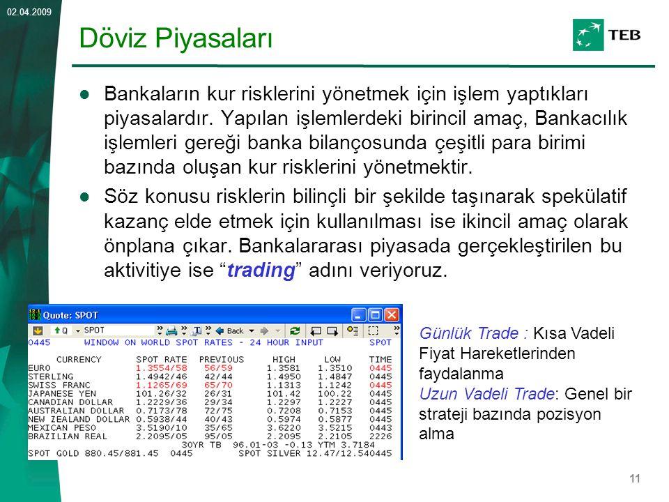 Döviz Piyasaları
