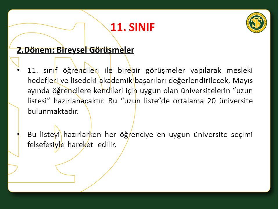 11. SINIF 2.Dönem: Bireysel Görüşmeler