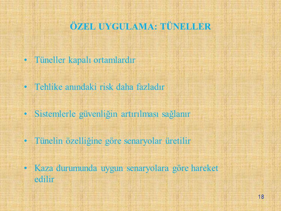 ÖZEL UYGULAMA: TÜNELLER