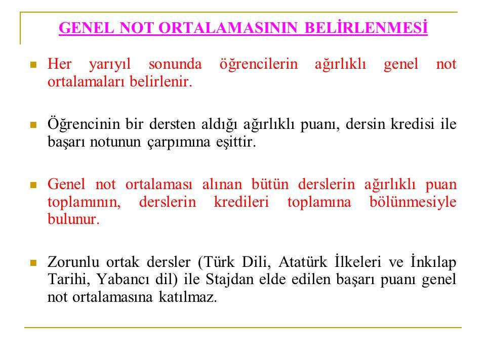 GENEL NOT ORTALAMASININ BELİRLENMESİ