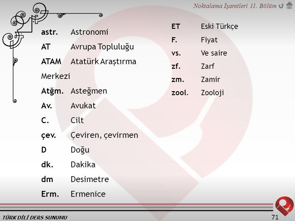 ATAM Atatürk Araştırma Merkezi