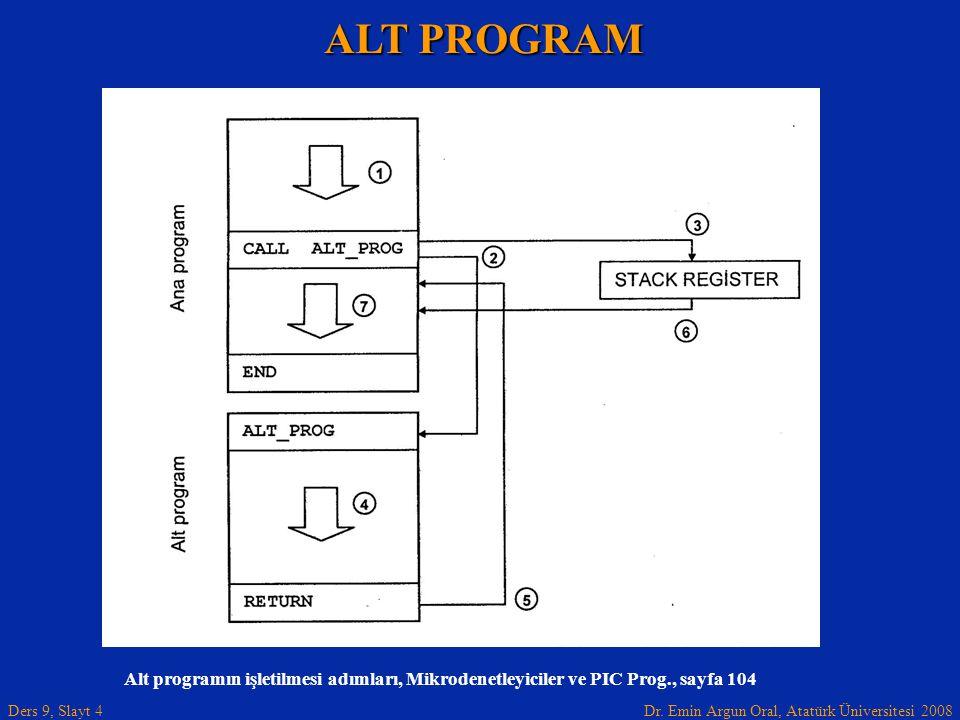 ALT PROGRAM Alt programın işletilmesi adımları, Mikrodenetleyiciler ve PIC Prog., sayfa 104