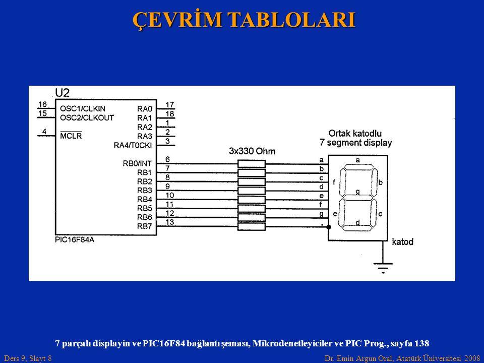 ÇEVRİM TABLOLARI 7 parçalı displayin ve PIC16F84 bağlantı şeması, Mikrodenetleyiciler ve PIC Prog., sayfa 138.