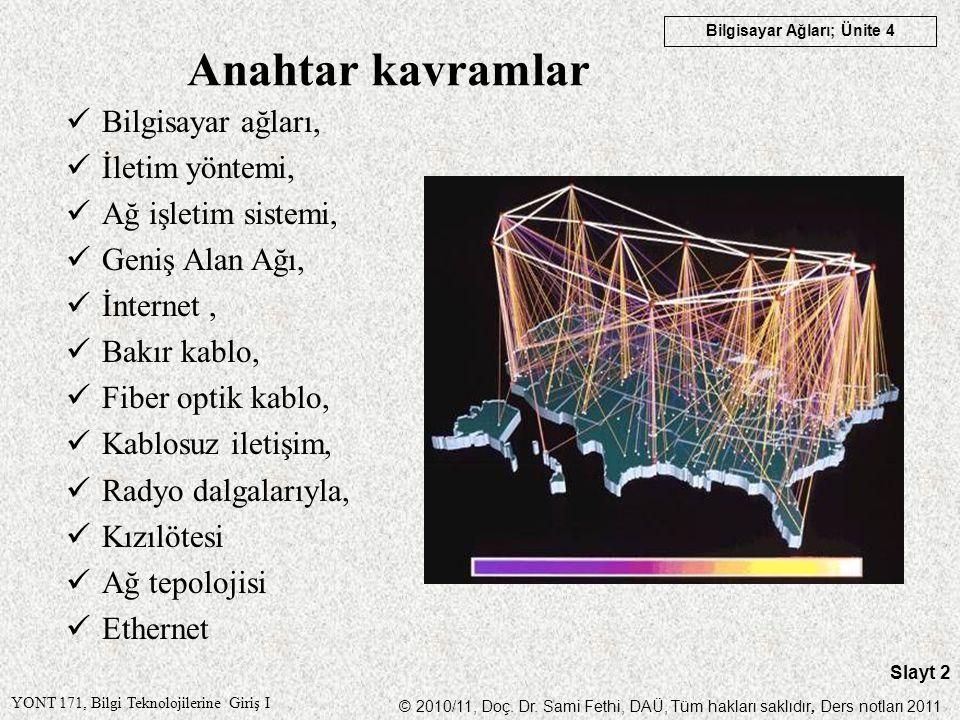 Anahtar kavramlar Bilgisayar ağları, İletim yöntemi,