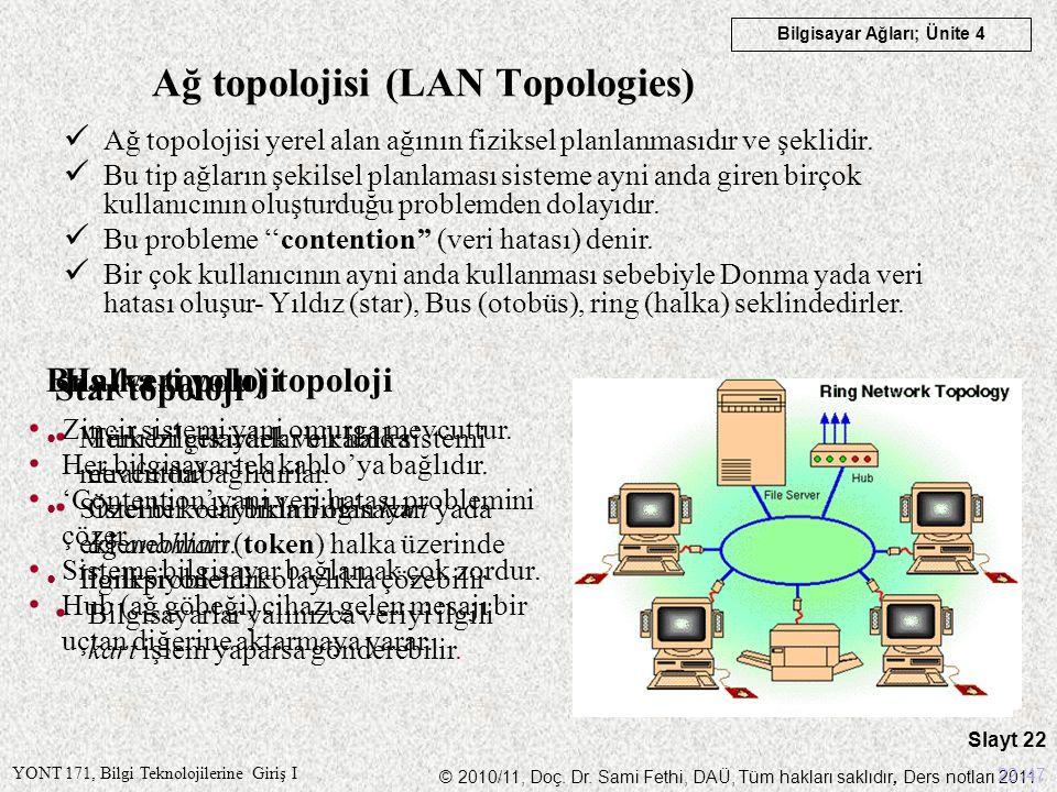 Ağ topolojisi (LAN Topologies)